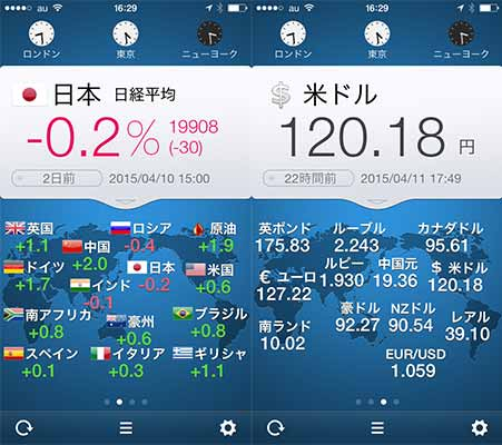 iphone-application-recommend-world-stock